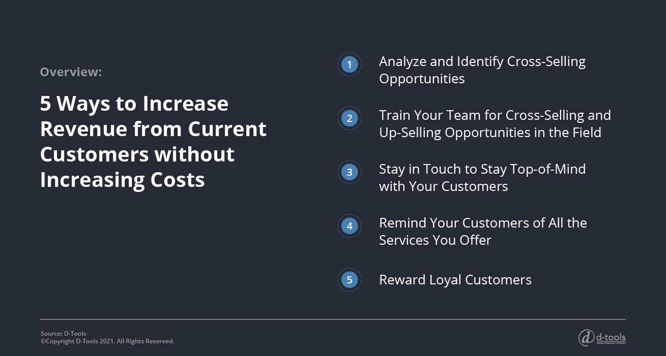 D-tools: Increase Revenue from Existing Customers - increase rev without increasing costs