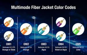 Multimode-Fiber-Jacket (1)