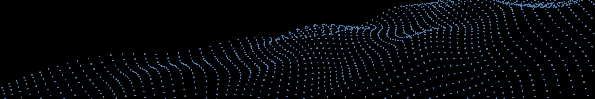 inner-dots