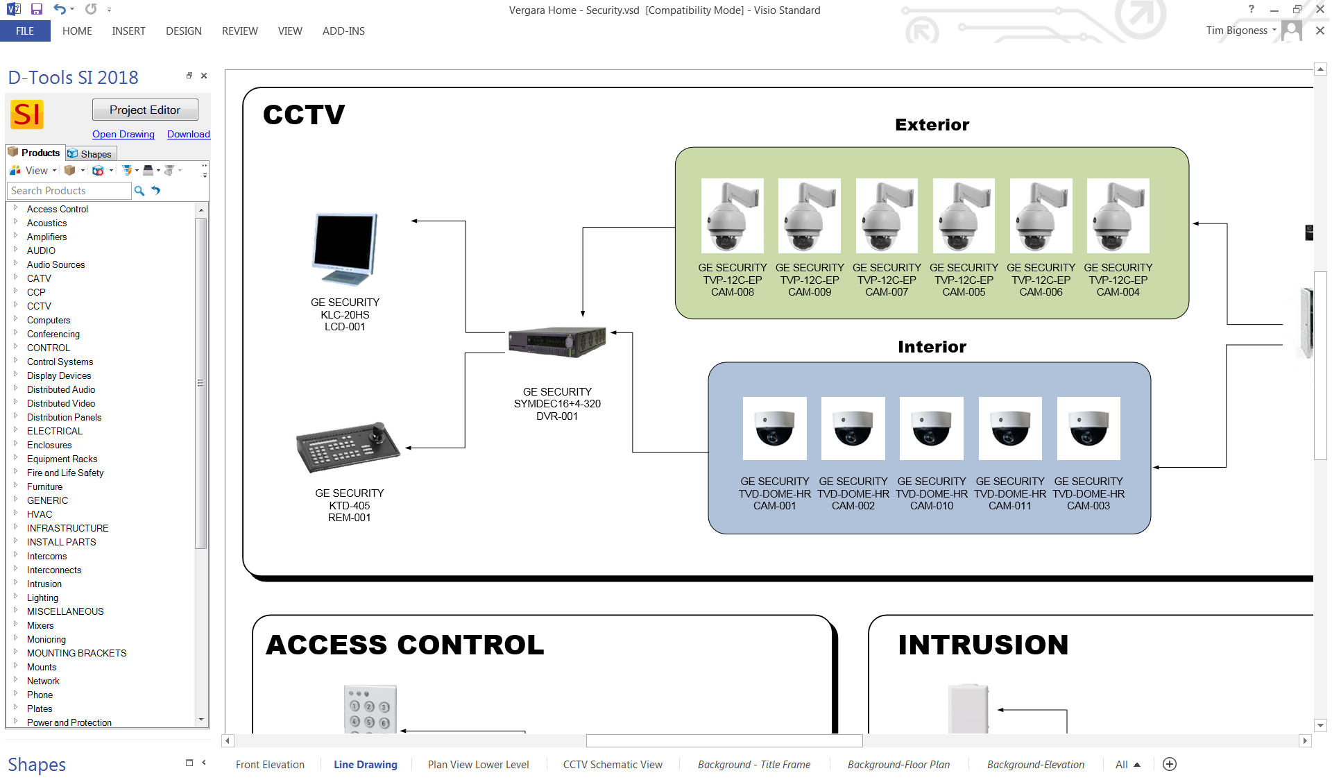 Single-line System Layouts